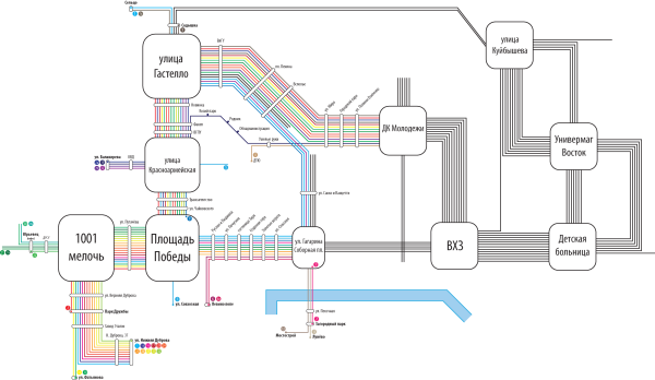 Схемы общественного транспорта